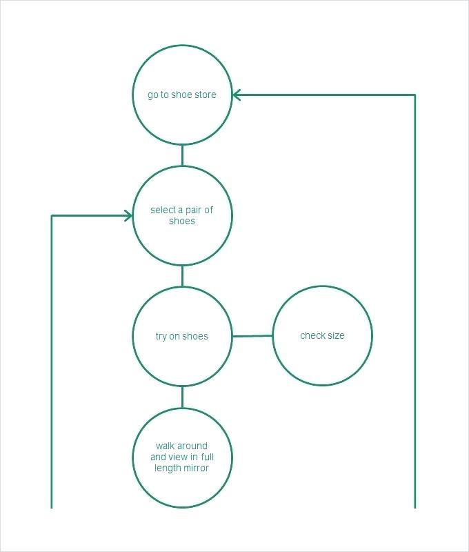 Excel Template For Flowchart