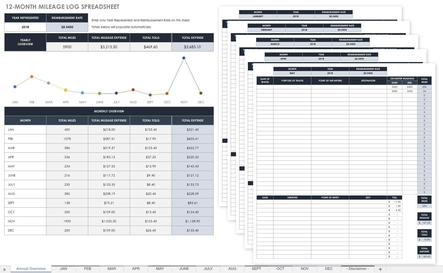 Excel Template For Mileage Log