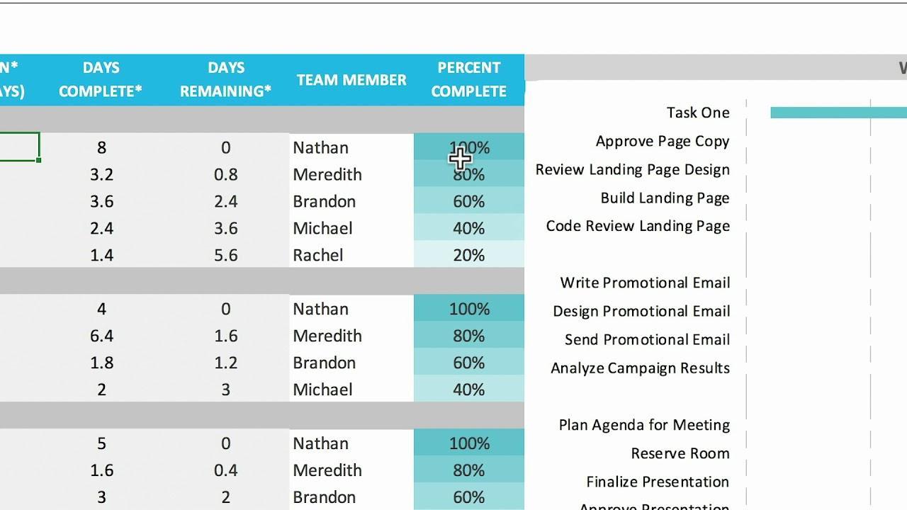 Excel Template Gantt Chart 2018