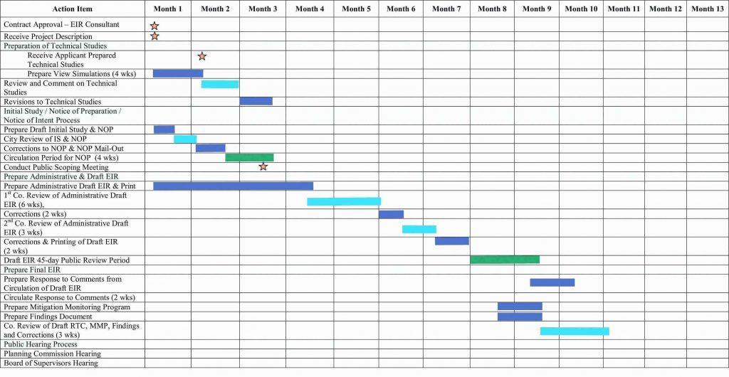 Excel Template Gantt Chart Monthly