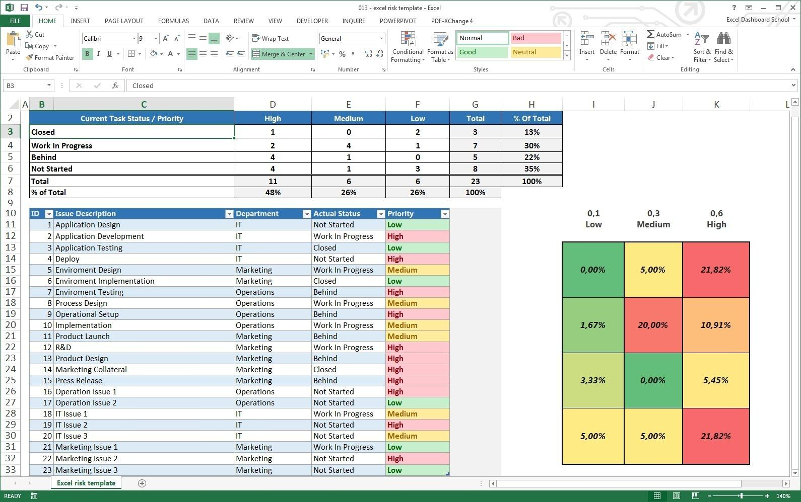 Excel Template Project Issue Tracker