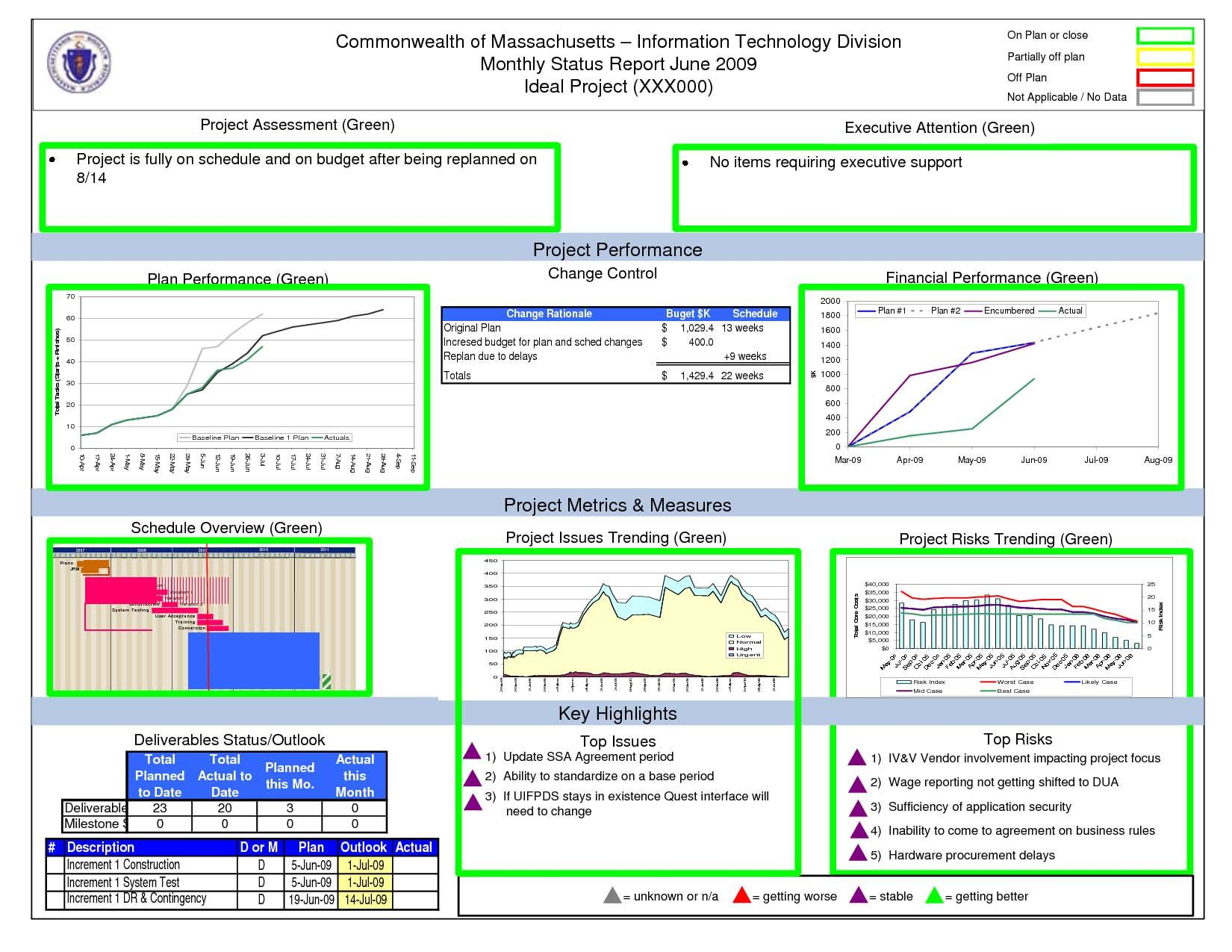 Excel Template Project Management Dashboard