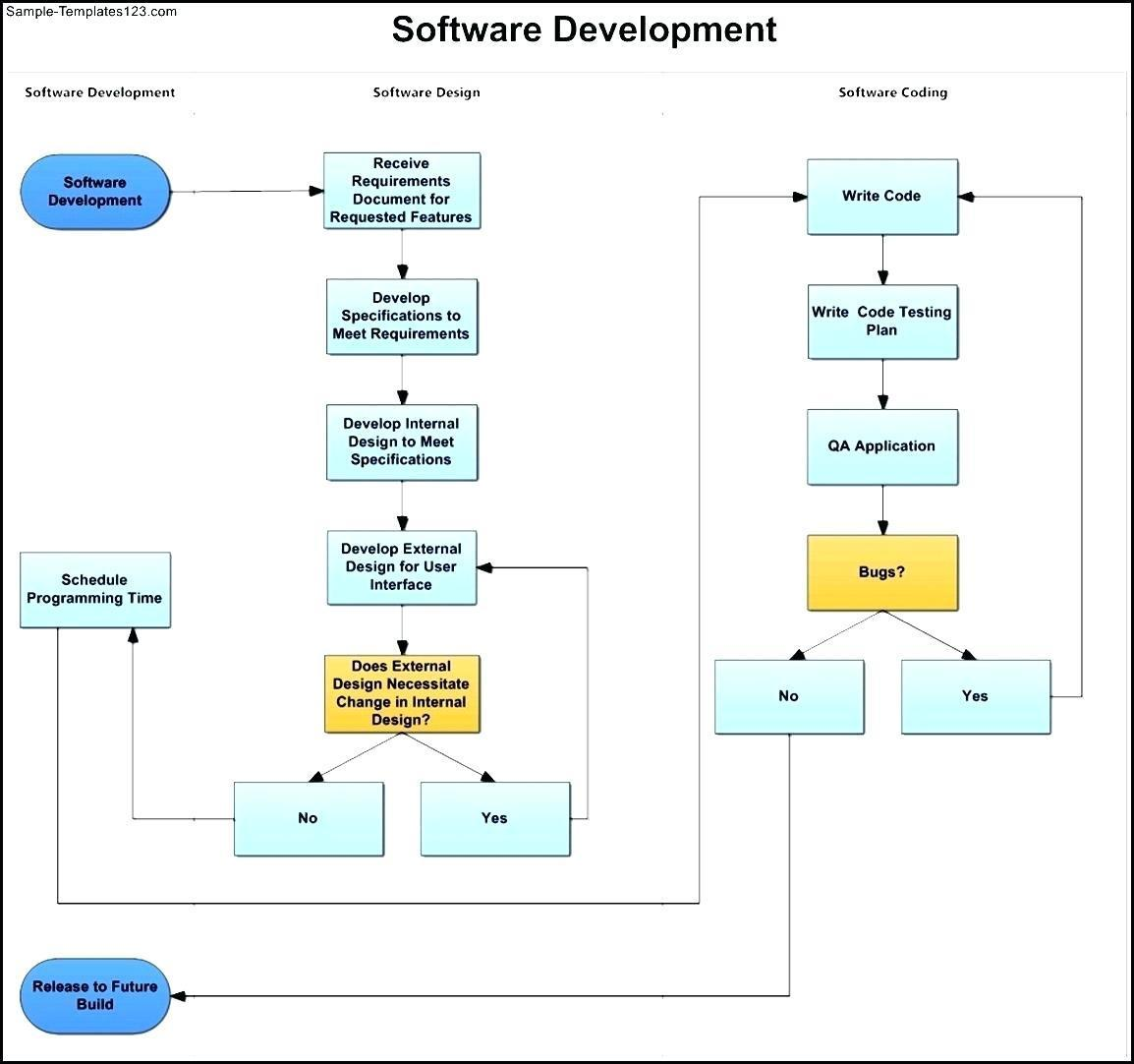 Excel Templates For Flowcharts