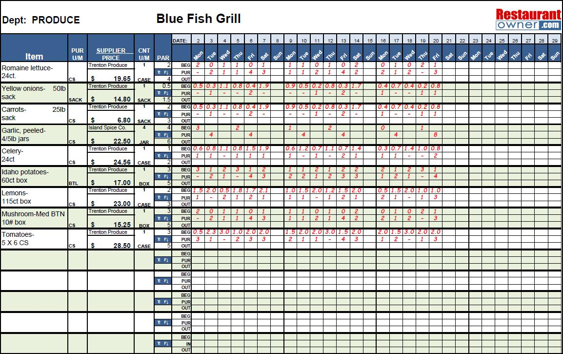 Excel Templates For Restaurant Inventory