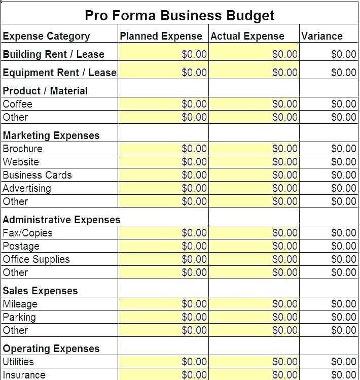 Excel Templates For Sales And Expenses