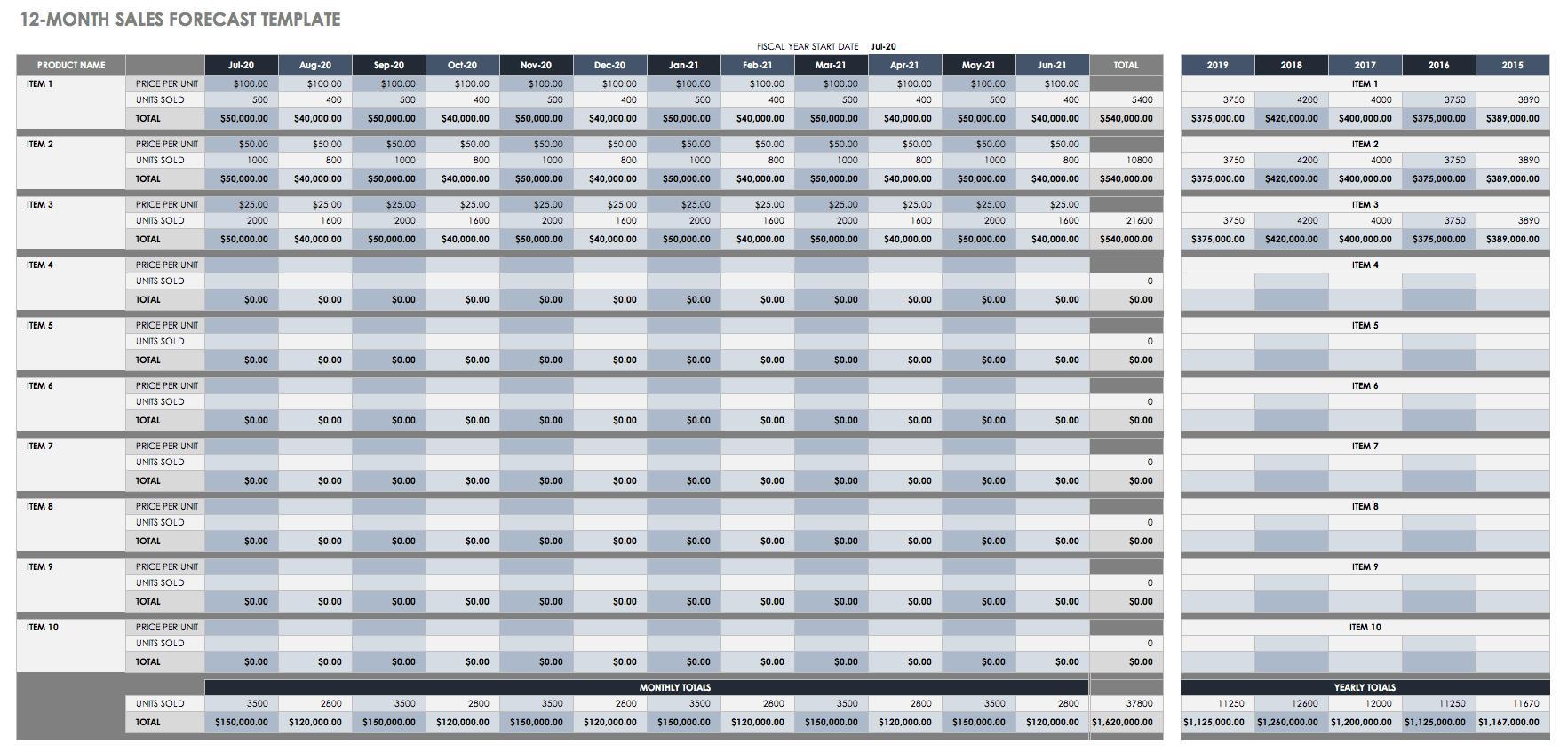 Excel Templates Sales Forecast