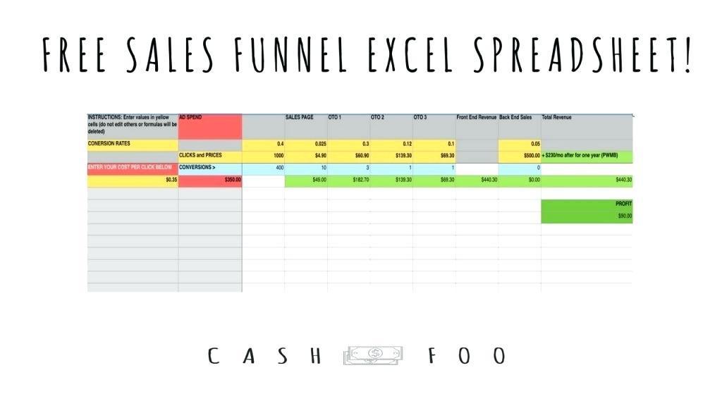 Excel Templates Sales Pipeline