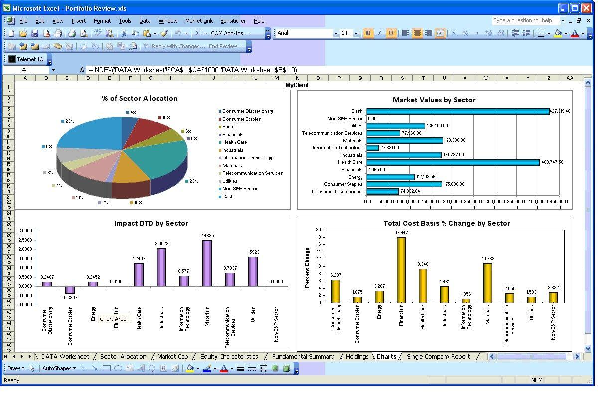 Excel Templates Sales Report