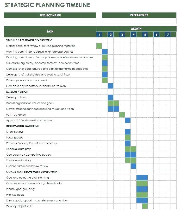 Excel Timeline Chart Template Free