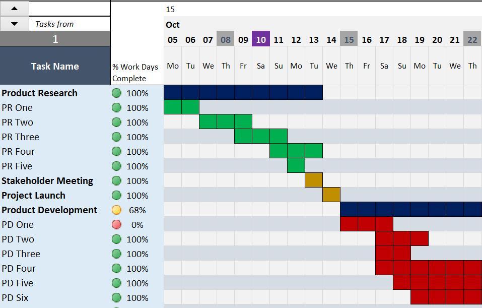 Excel Weekly Gantt Chart Template