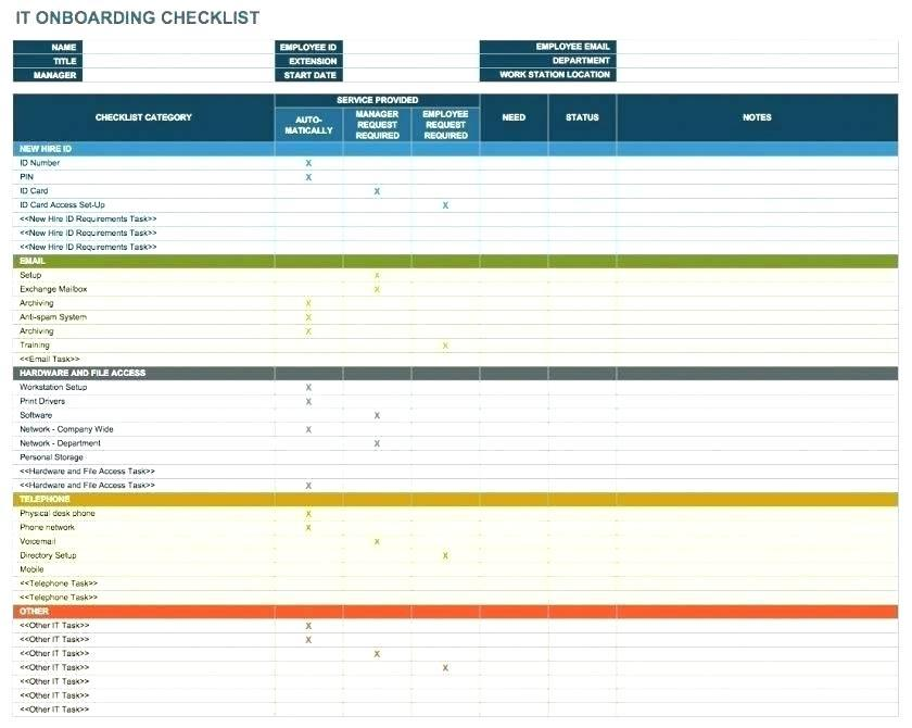 Executive Onboarding Checklist Template