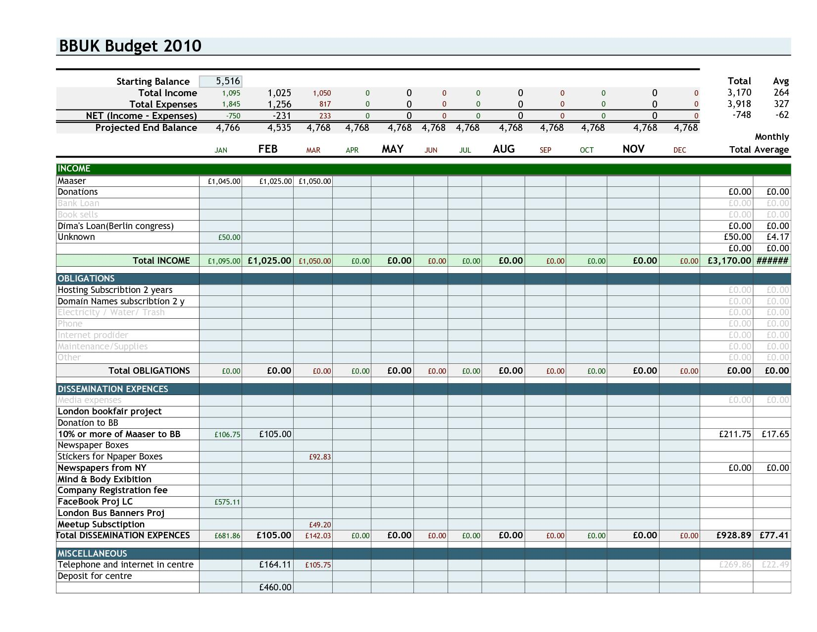 Expense Budget Spreadsheet Templates