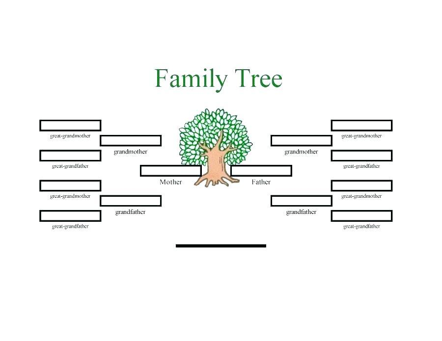 Family Tree Template For Mac Free