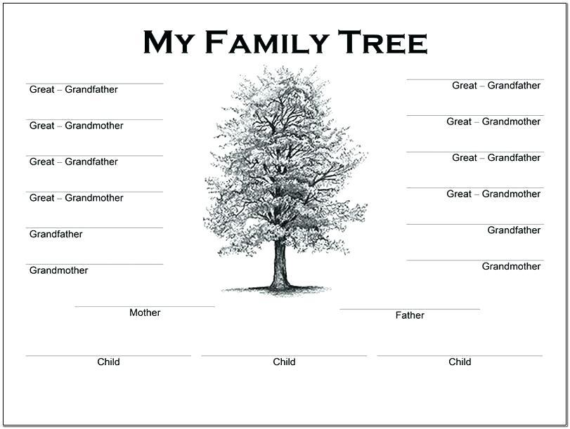 Family Tree Template For Mac Pages