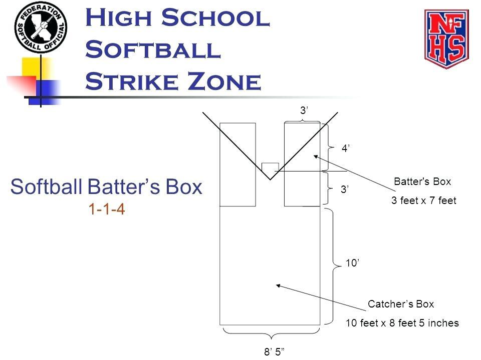 Fastpitch Softball Batter's Box Template