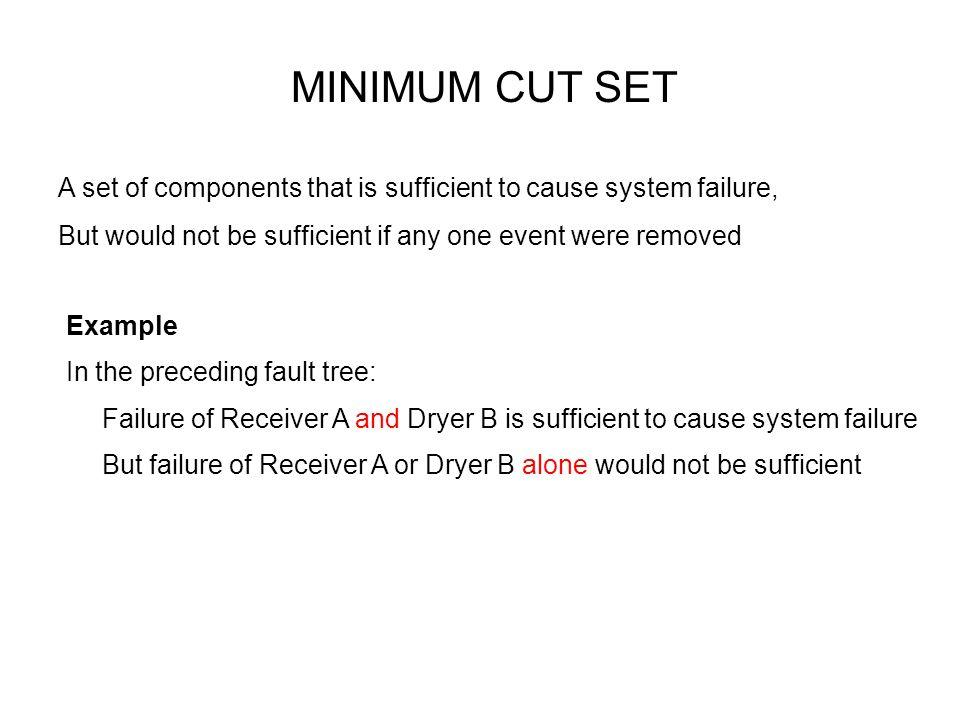 Fault Tree Analysis Example Ppt