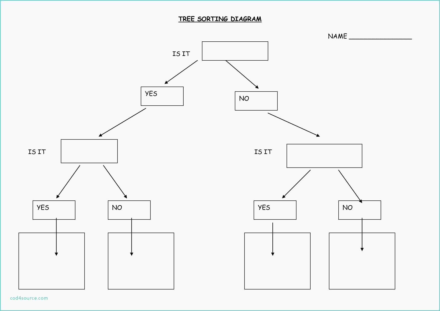 Fault Tree Analysis Template Pdf