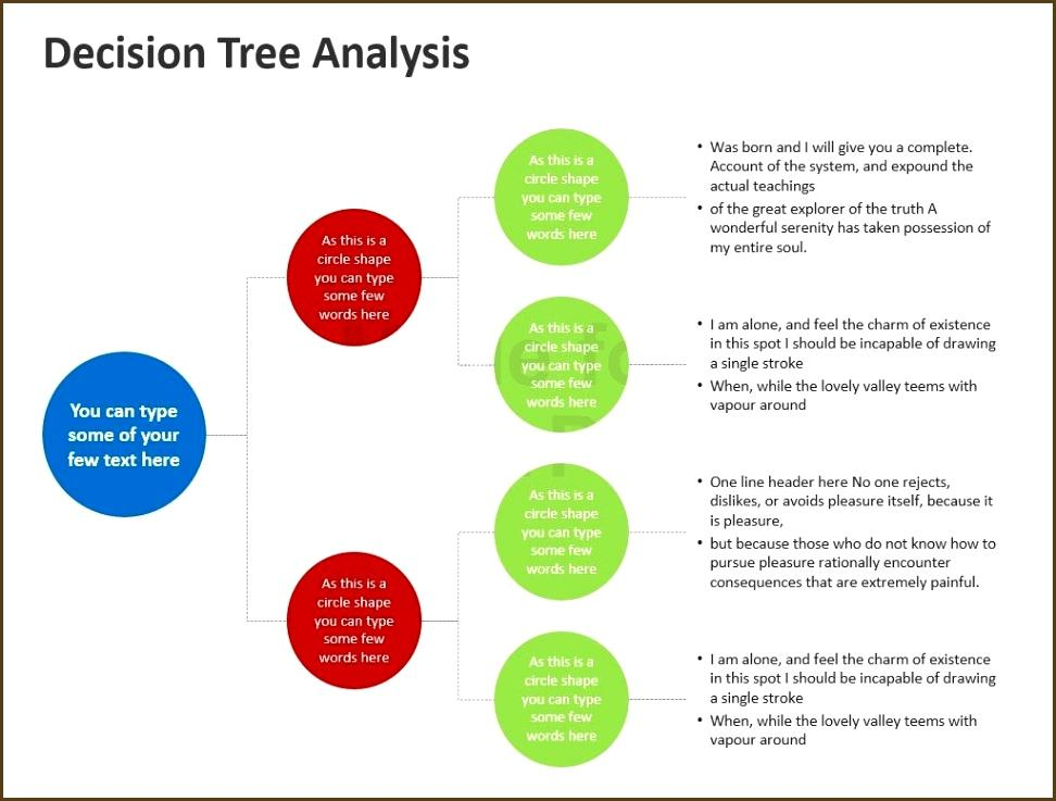 Fault Tree Analysis Template Powerpoint