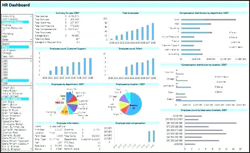 Financial Accounting Excel Templates