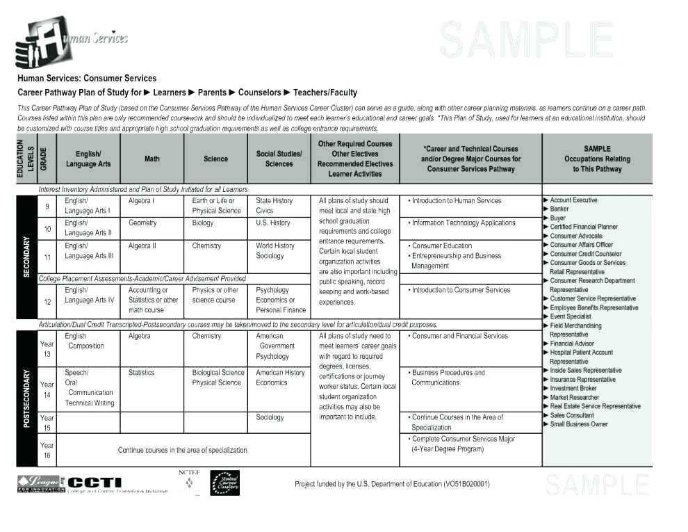 Financial Advisor Marketing Plan Template