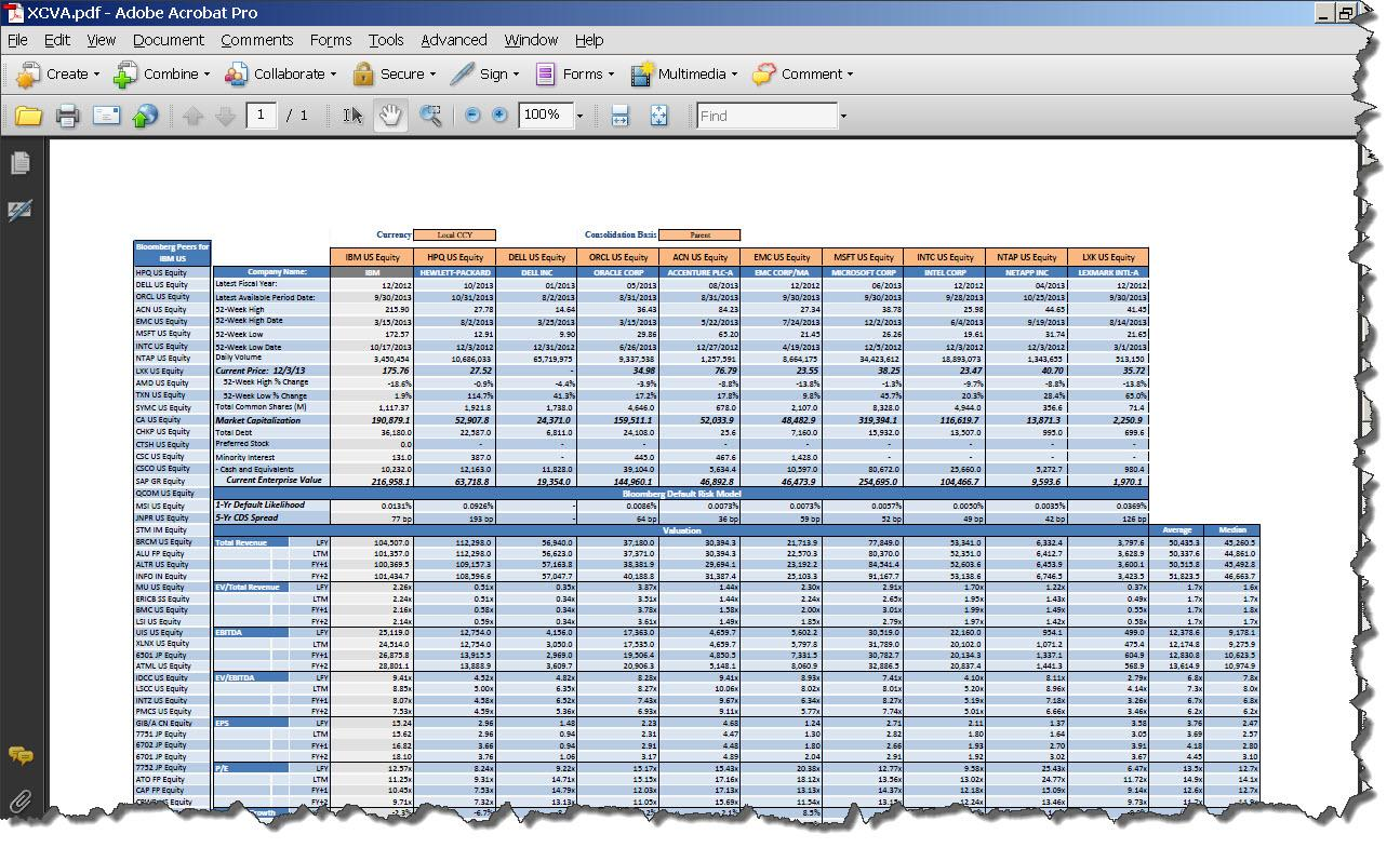 Financial Analysis Report Template Excel