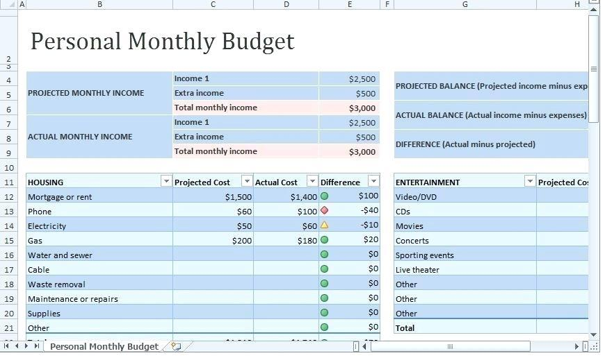 Financial Budget Sheet Template