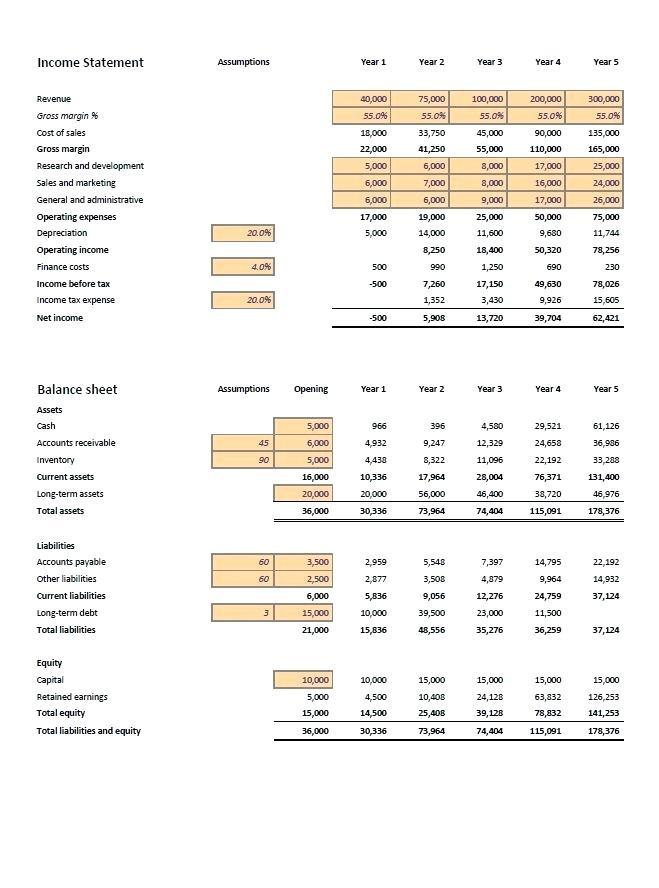 Financial Projection Template For Restaurant