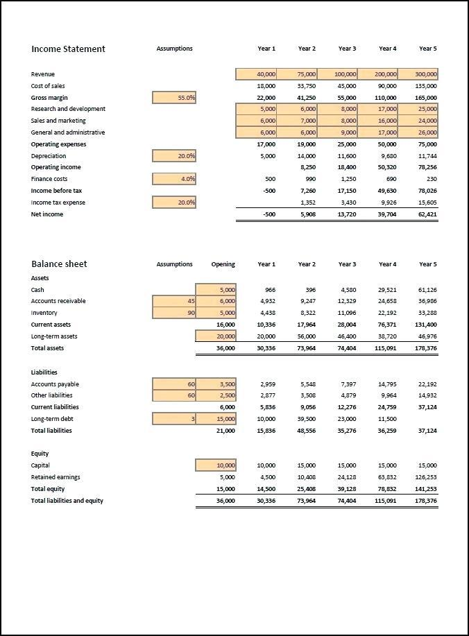 Financial Projections Template Google Sheets