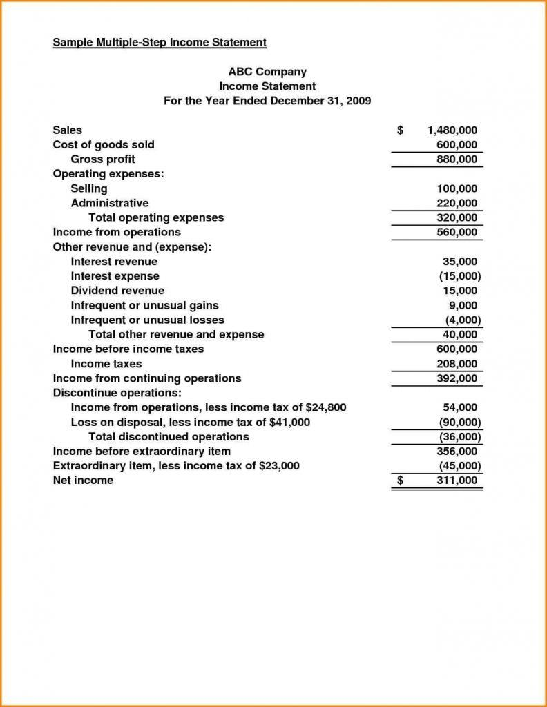 Financial Statement Template For Non Profit Organization