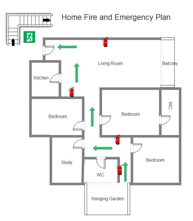 Fire Emergency Evacuation Plan Example