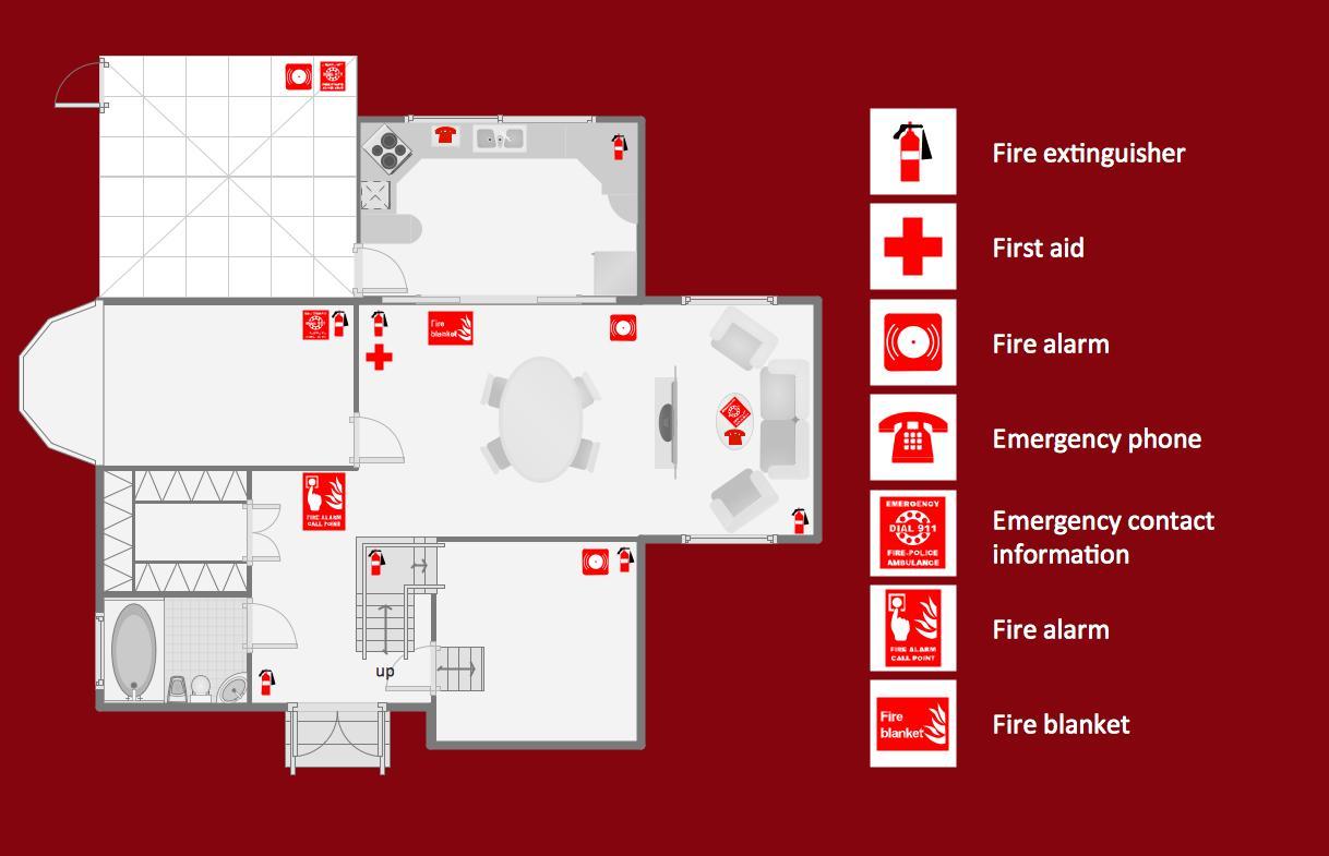 Fire Emergency Plan Template