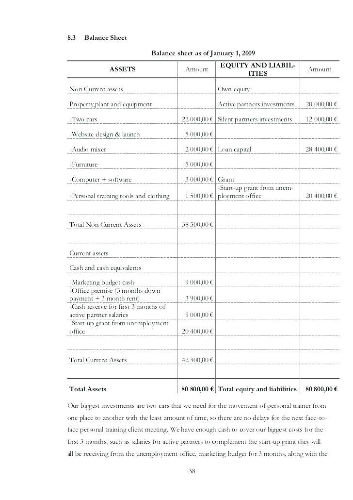 Fitness Training Contract Template