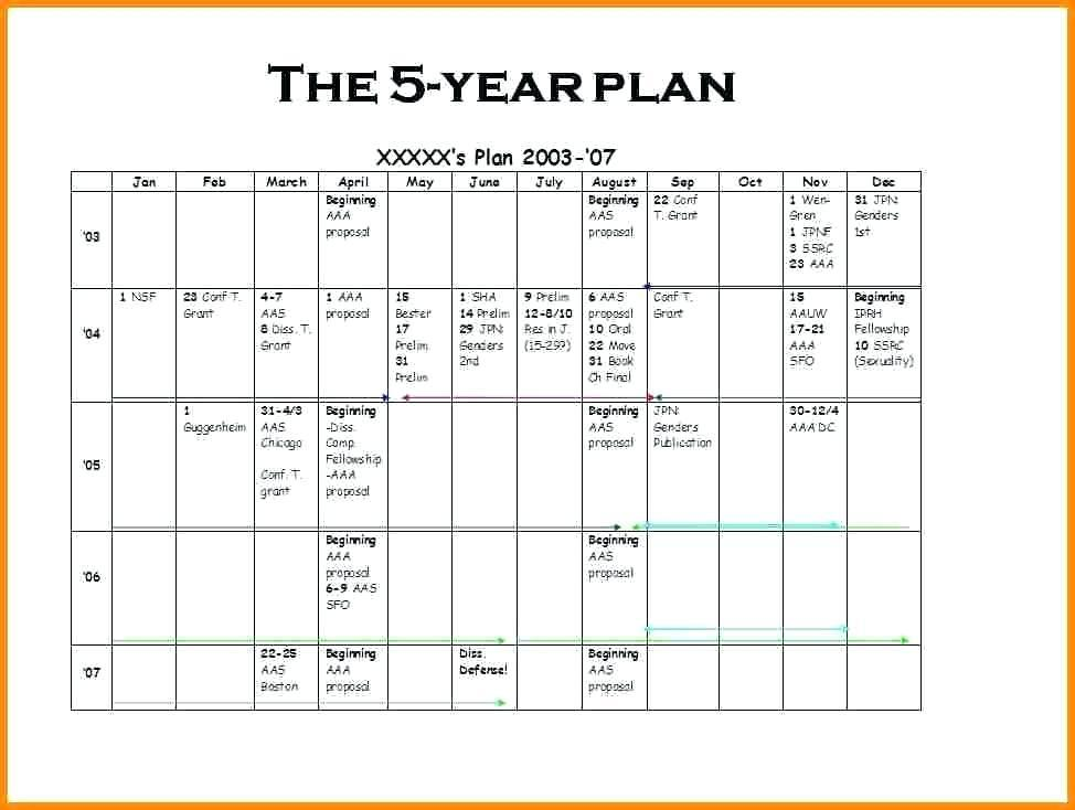 Five Year Business Plan Template
