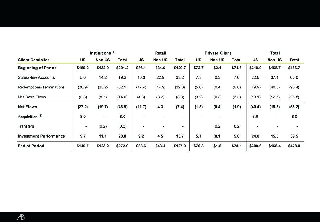 Fixed Asset Count Sheet Template