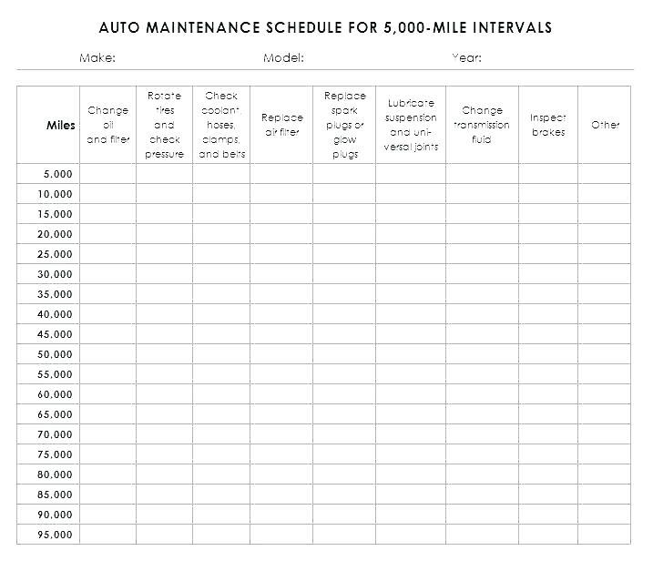 Fleet Vehicle Maintenance Checklist Form