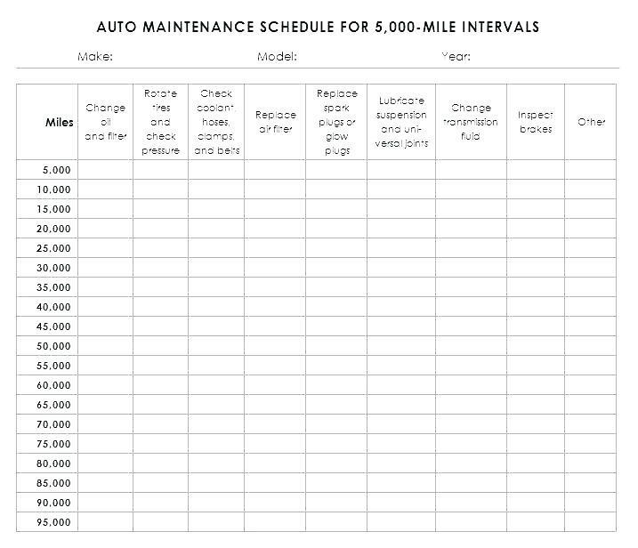 Fleet Vehicle Maintenance Checklist Form