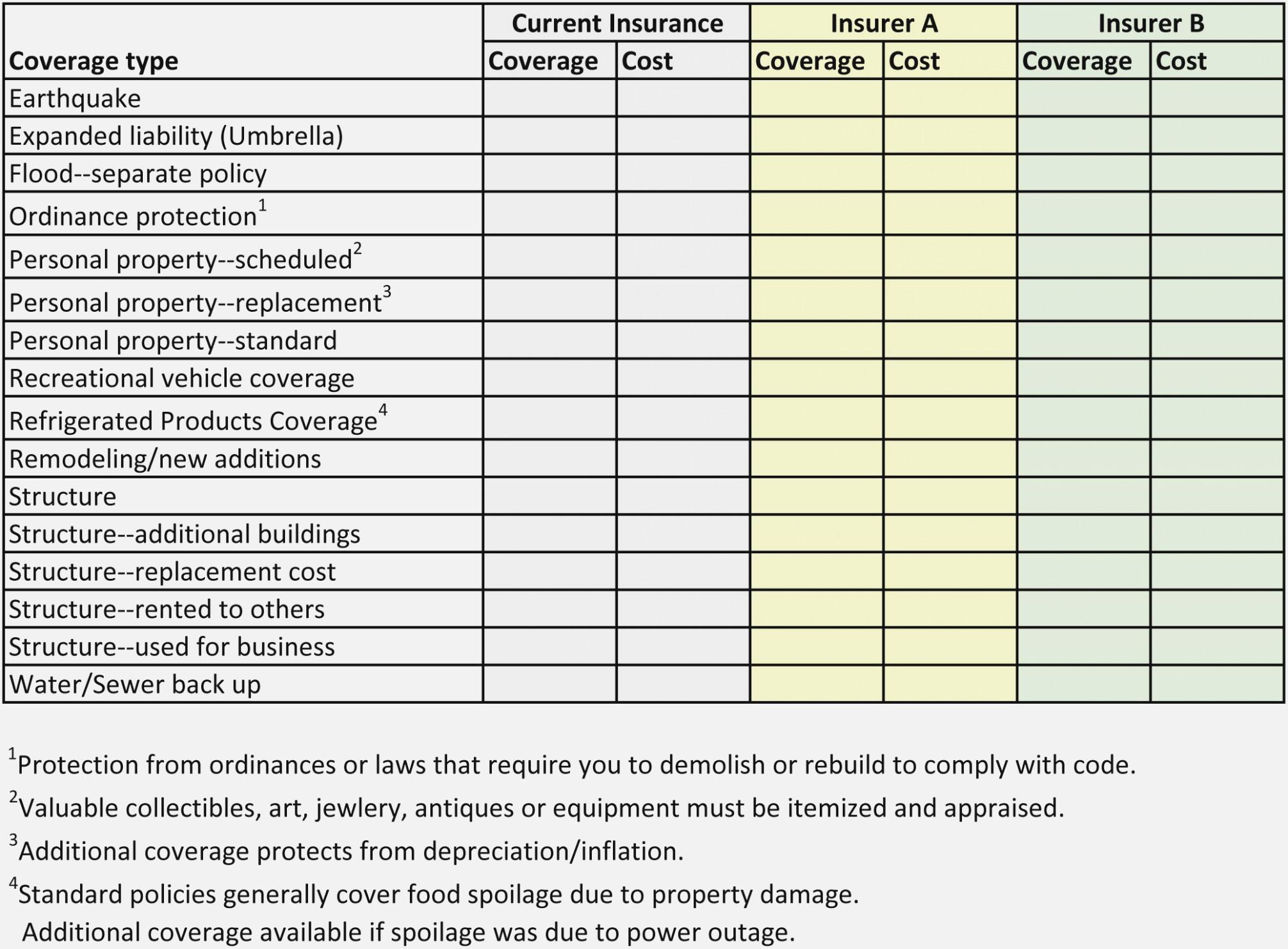 Flood Insurance Invoice Template