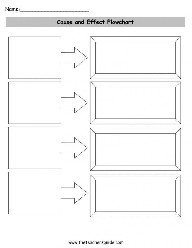 Flow Diagram Template Ks1