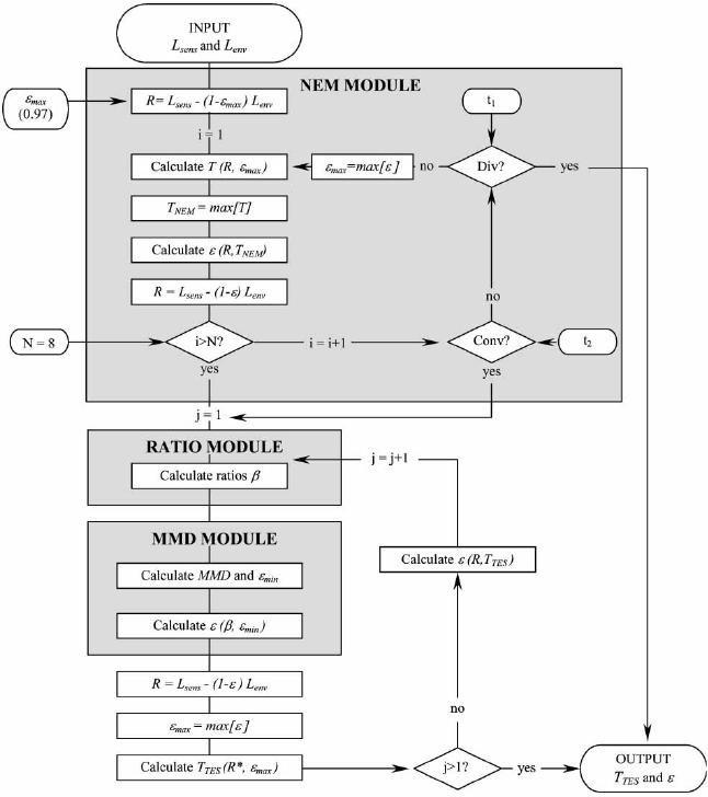 Flow Diagram Template Tes