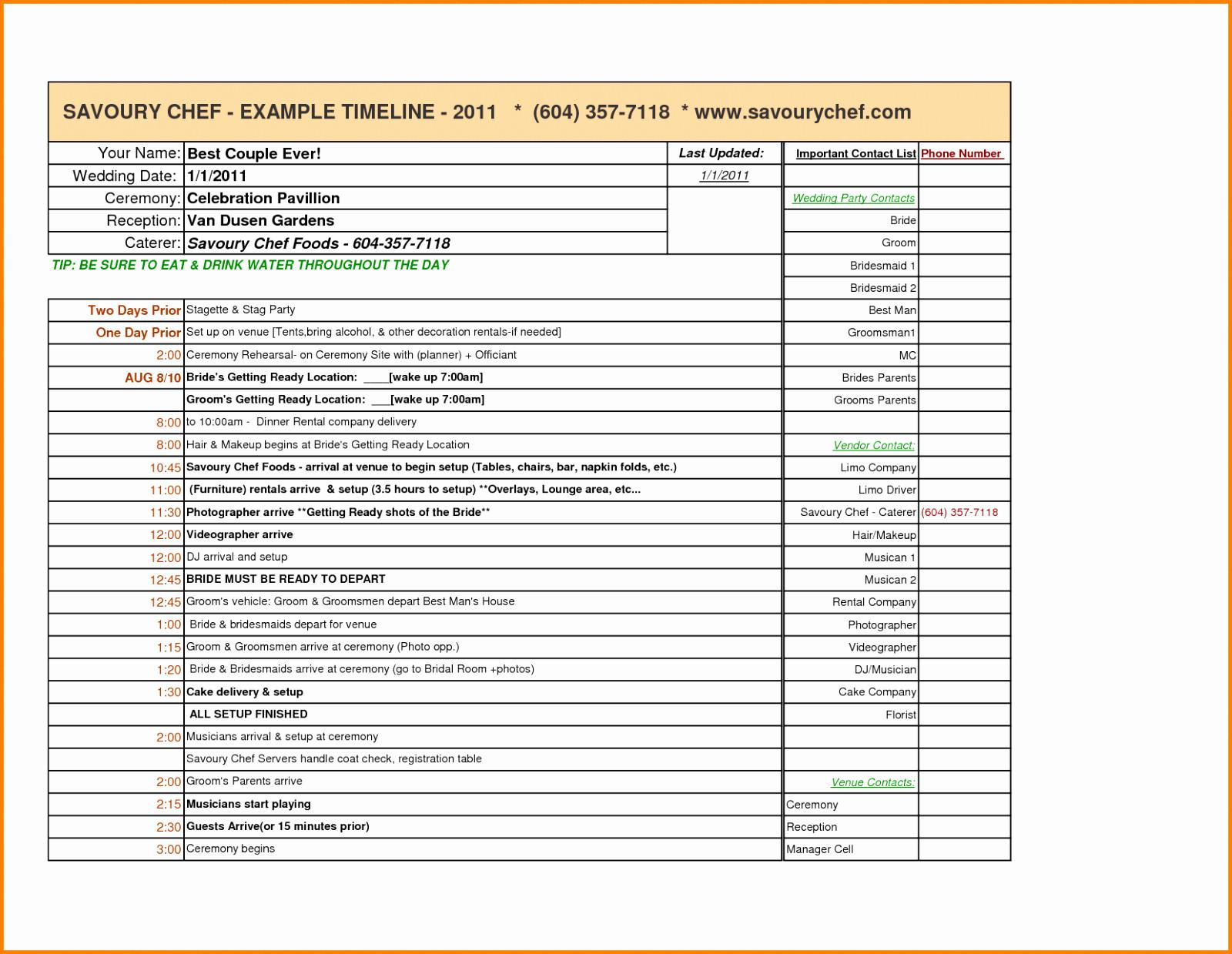 Food Inventory Template Home