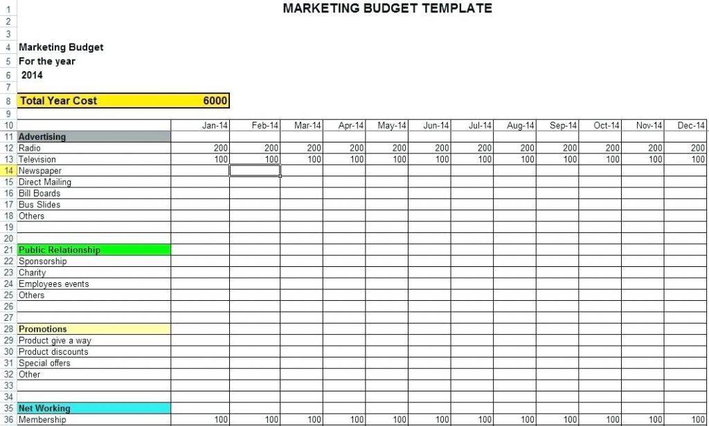 Forecast Budget Template