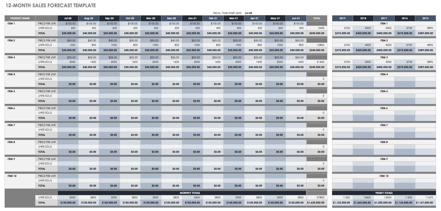 Forecast Excel Spreadsheet Template