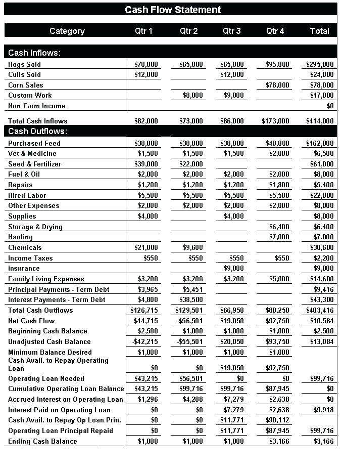 Forecast Income Statement And Balance Sheet Template