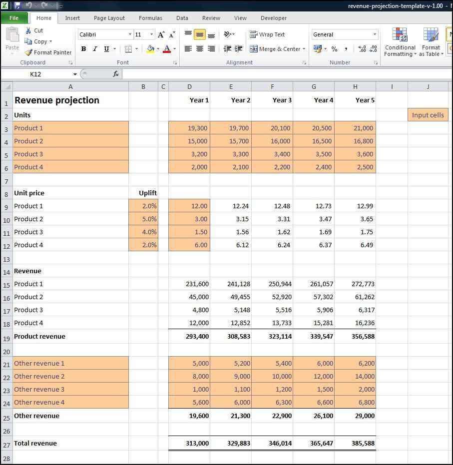 Forecast Spreadsheet Template