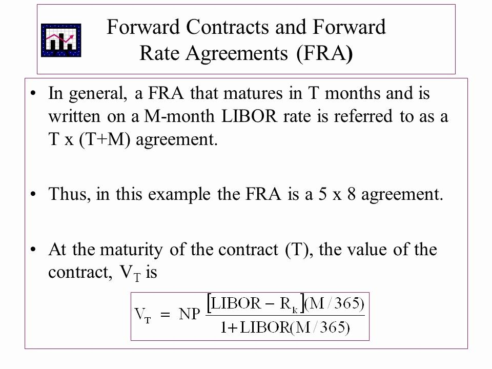 Forward Rate Agreement Template