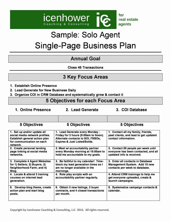 Franchise Manual Example