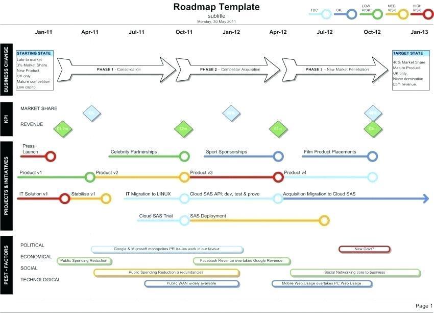Free Agile Product Roadmap Template