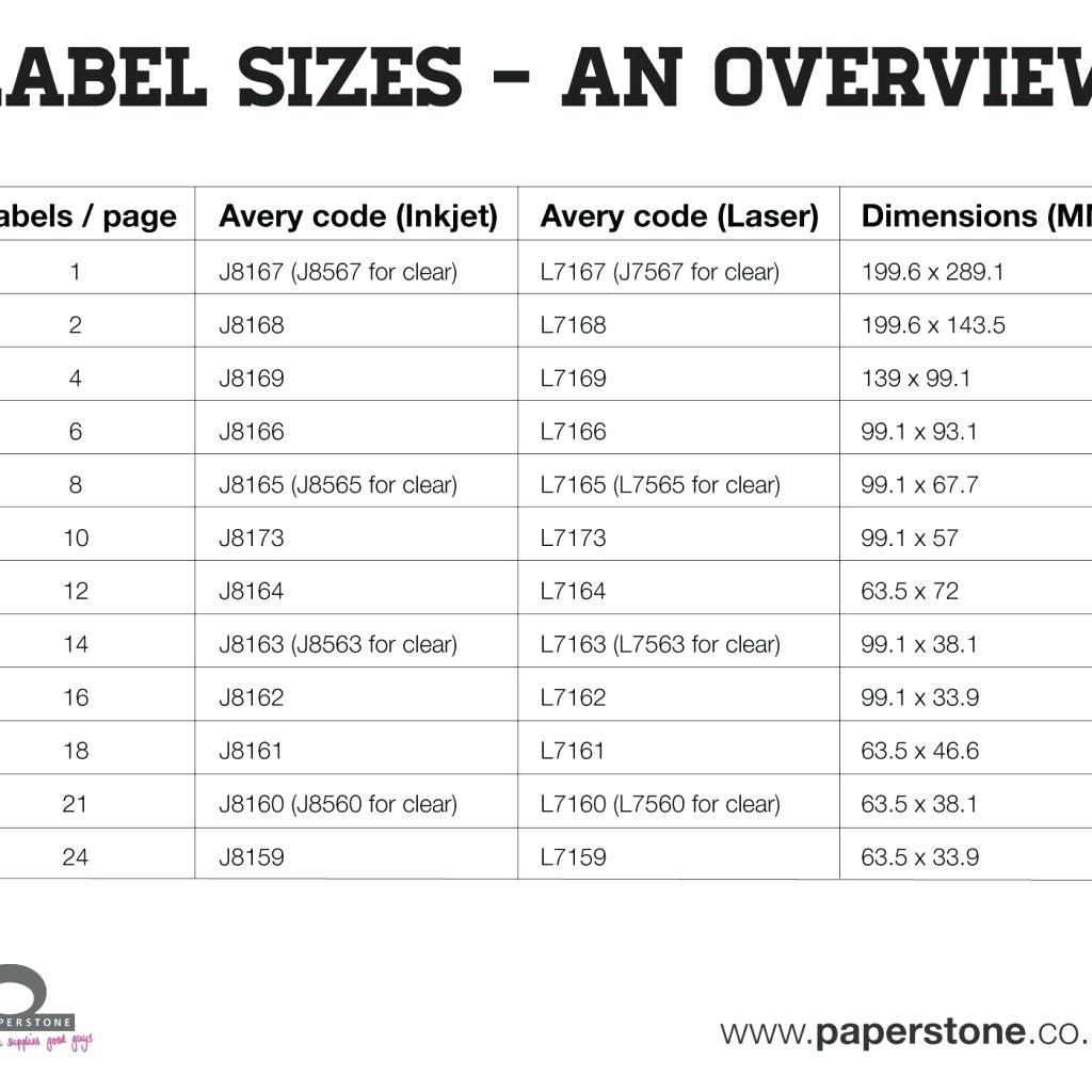 Free Avery Label Templates 5366