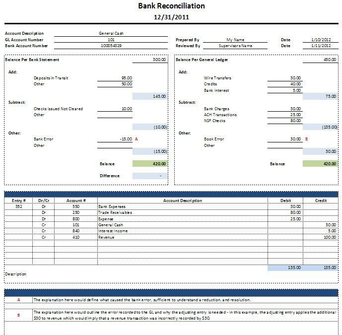 Free Bank Reconciliation Template
