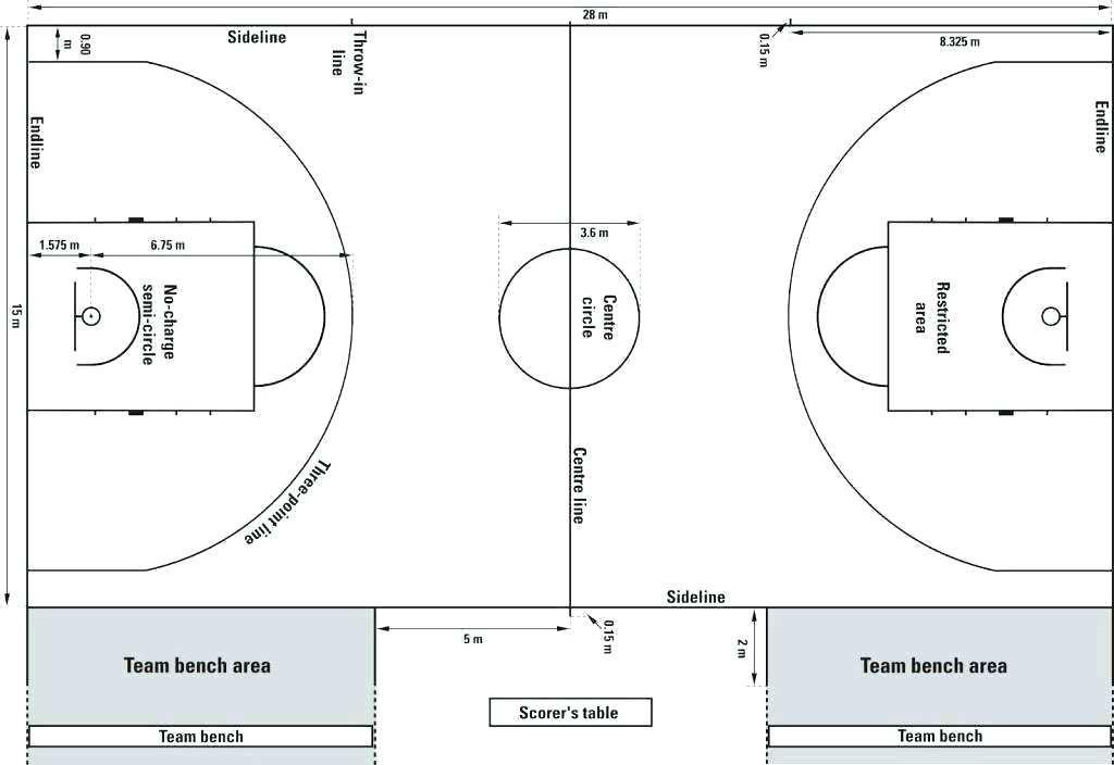 Free Basketball Playbook Template